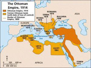 オスマン帝国分裂