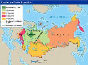 ロシア帝国